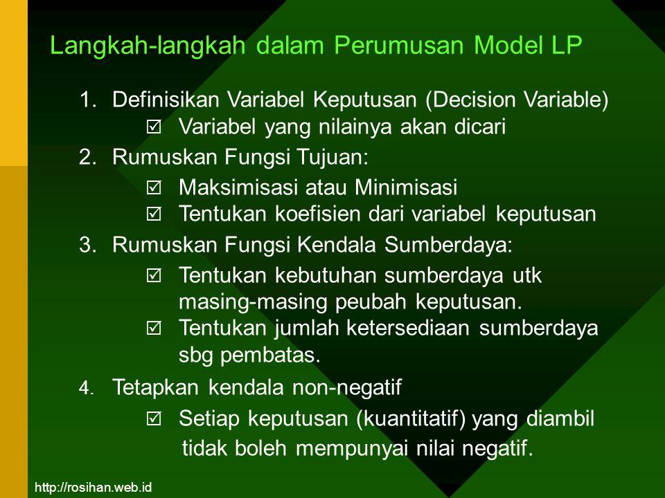 Langkah-langkah dalam Perumusan Model LP 1.Definisikan Variabel Keputusan (Decision Variable)  Variabel yang nilainya akan dicari 2.Rumuskan Fungsi T