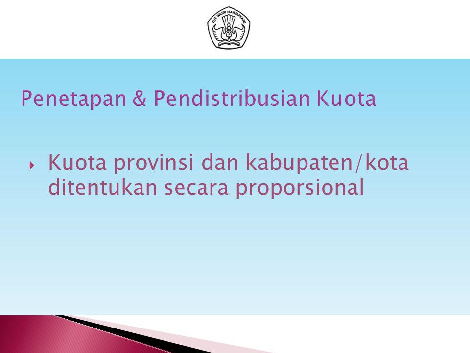  Kuota provinsi dan kabupaten/kota ditentukan secara proporsional