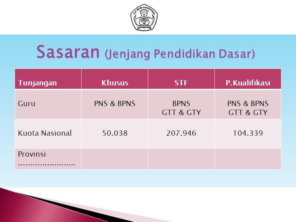 TunjanganKhususSTFP.Kualifikasi GuruPNS & BPNSBPNS GTT & GTY PNS & BPNS GTT & GTY Kuota Nasional50.038207.946104.339 Provinsi........................