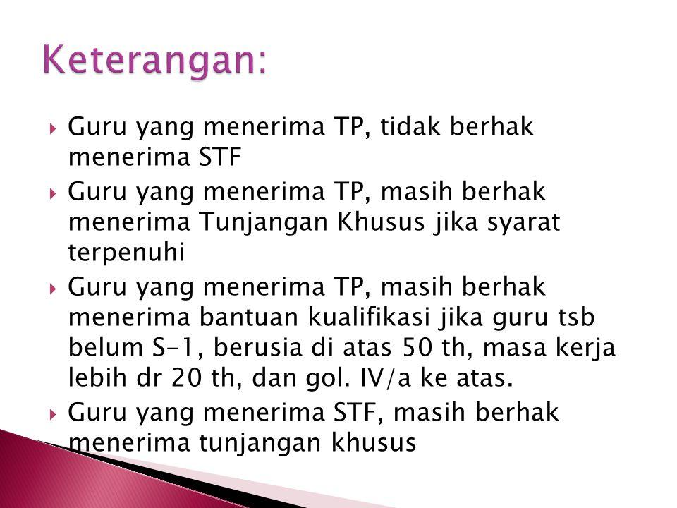  Guru yang menerima TP, tidak berhak menerima STF  Guru yang menerima TP, masih berhak menerima Tunjangan Khusus jika syarat terpenuhi  Guru yang m