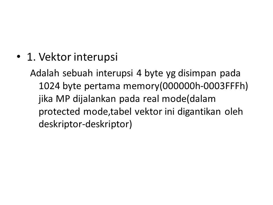 1. Vektor interupsi Adalah sebuah interupsi 4 byte yg disimpan pada 1024 byte pertama memory(000000h-0003FFFh) jika MP dijalankan pada real mode(dalam
