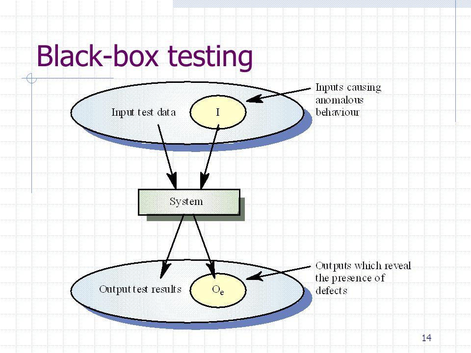 14 Black-box testing