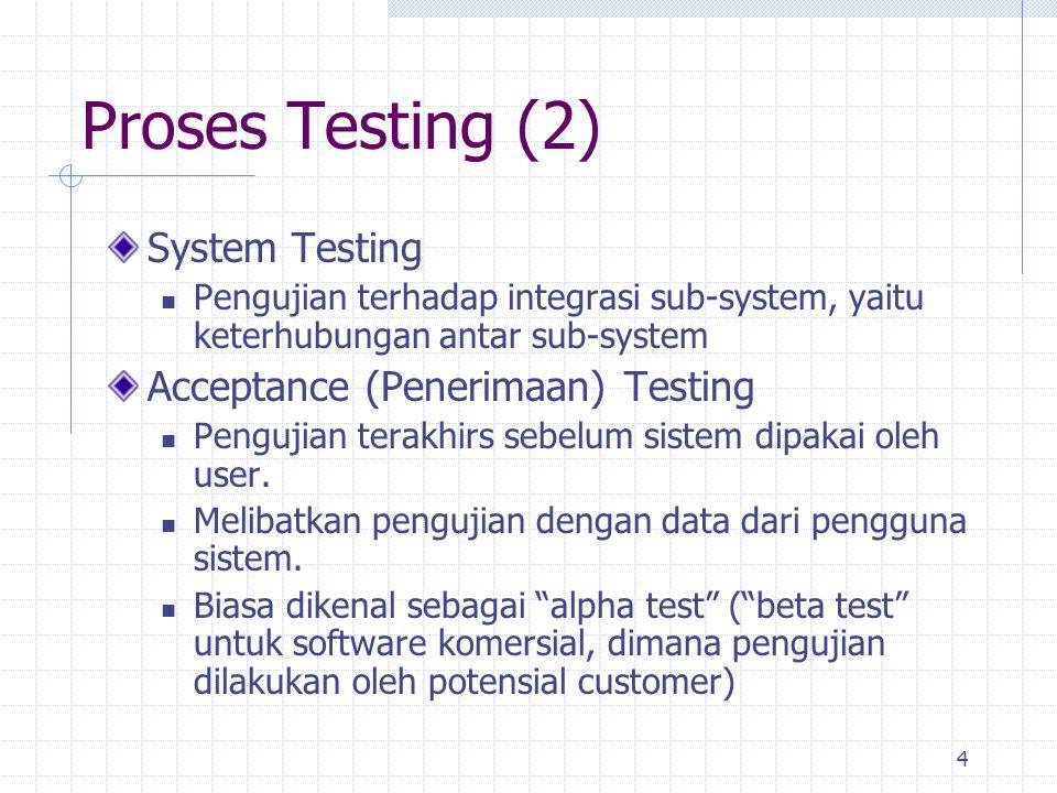 5 Proses Testing (3) Unit Testing Module Testing Sub-system Testing System Testing Acceptance Testing Component Testing Integration Testing User Testing