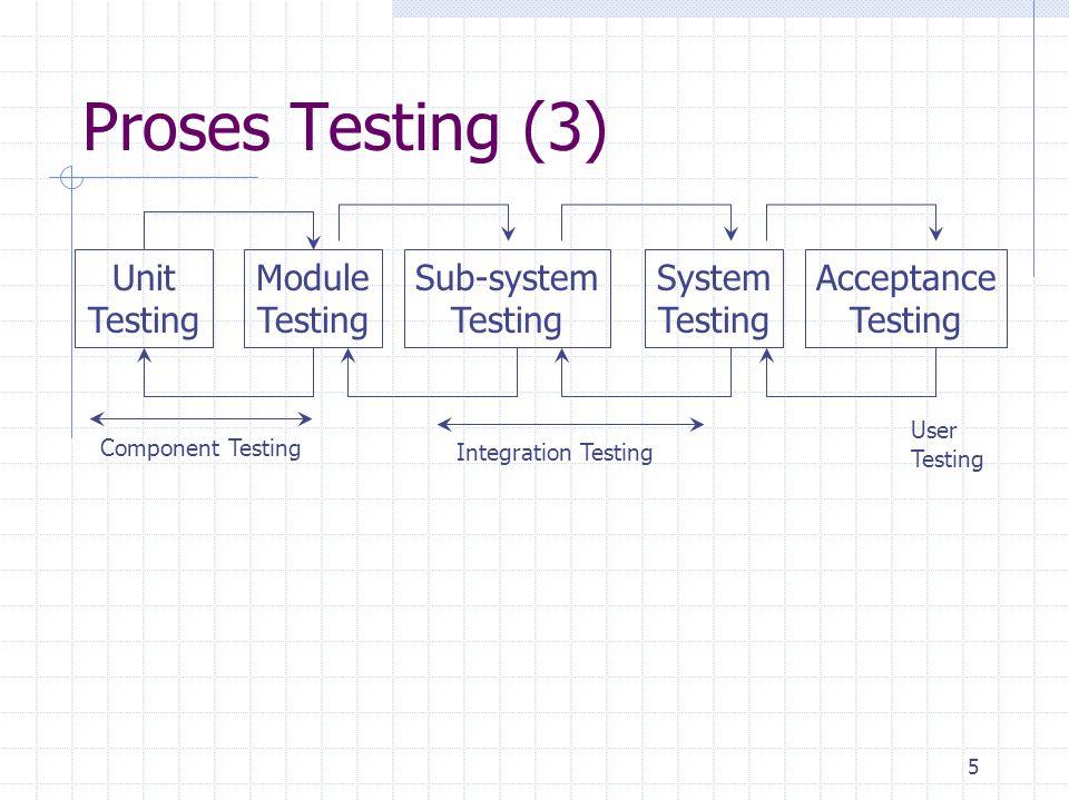 6 The testing process Component testing Pengujian komponen-komponen program Biasanya dilakukan oleh component developer Integration testing Pengujian kelompok komponen-komponen yang terintegrasi untuk membentuk sub-system ataupun system Dilakukan oleh tim penguji yang independent Pengujian berdasarkan spesifikasi sistem