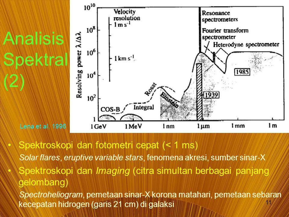 11 Analisis Spektral (2) Spektroskopi dan fotometri cepat (< 1 ms) Solar flares, eruptive variable stars, fenomena akresi, sumber sinar-X Spektroskopi dan Imaging (citra simultan berbagai panjang gelombang) Spectroheliogram, pemetaan sinar-X korona matahari, pemetaan sebaran kecepatan hidrogen (garis 21 cm) di galaksi Lena et al.