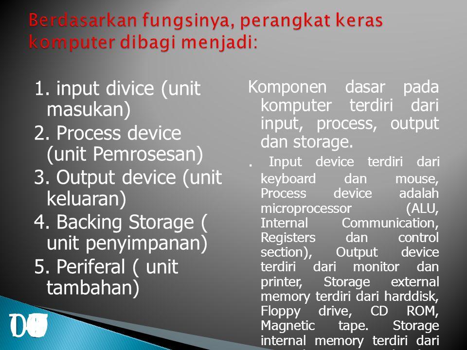 Contoh perangkat keras komputer yang termasuk dalam unit tambahan atau periferal antara lain: 1.Modem Pengertian Modulator / modemadalah suatu rangkaian yang berfungsi melakukan proses modulasi, yaitu proses menumpangkan data pada frekuensi gelombang pembawa (carrier signal) ke sinyal informasi/pesan agar bisa dikirim ke penerima melalui media tertentu ( seperti media kabel atau udara) 2.Kartu Suara Kartu suara (Sound Card) adalah suatu perangkat keras komputer yang digunakan untuk mengeluarkan suara dan merekam suara.