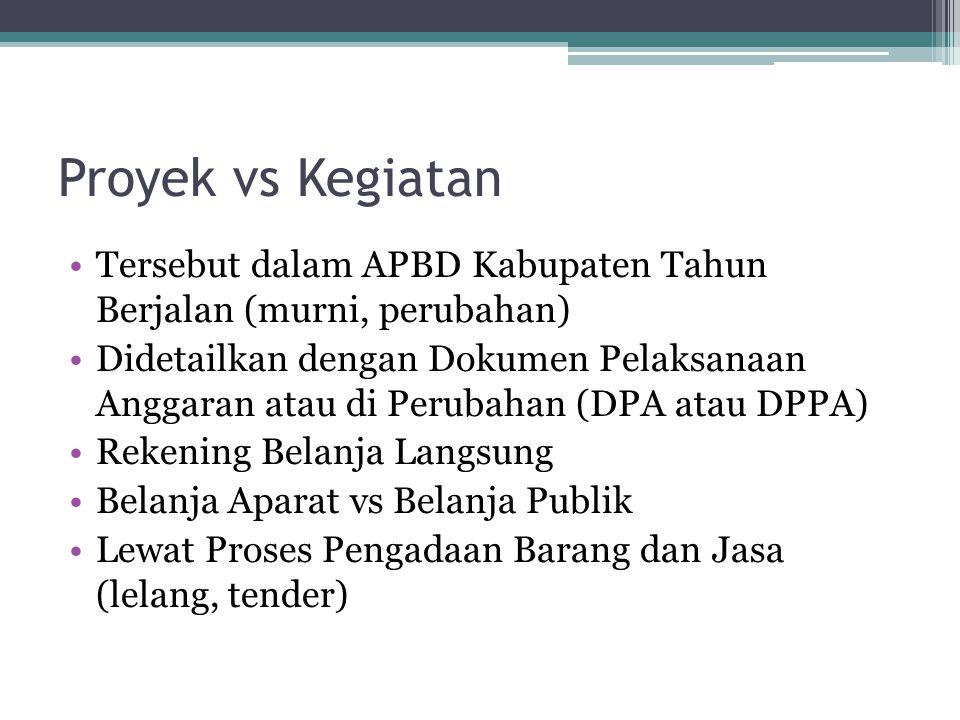 Proyek vs Kegiatan Tersebut dalam APBD Kabupaten Tahun Berjalan (murni, perubahan) Didetailkan dengan Dokumen Pelaksanaan Anggaran atau di Perubahan (