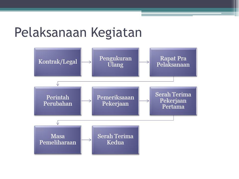 Pelaksanaan Kegiatan Kontrak/Legal Pengukuran Ulang Rapat Pra Pelaksanaan Perintah Perubahan Pemeriksaaan Pekerjaan Serah Terima Pekerjaan Pertama Mas