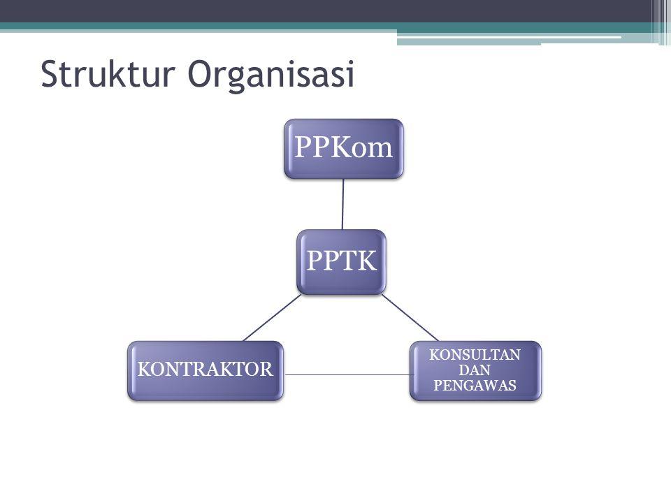 Struktur Organisasi PPTK PPKom KONSULTAN DAN PENGAWAS KONTRAKTOR