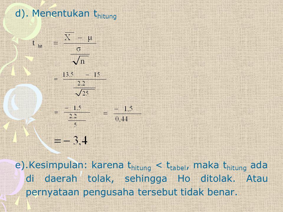d). Menentukan t hitung e).Kesimpulan: karena t hitung < t tabel, maka t hitung ada di daerah tolak, sehingga Ho ditolak. Atau pernyataan pengusaha te
