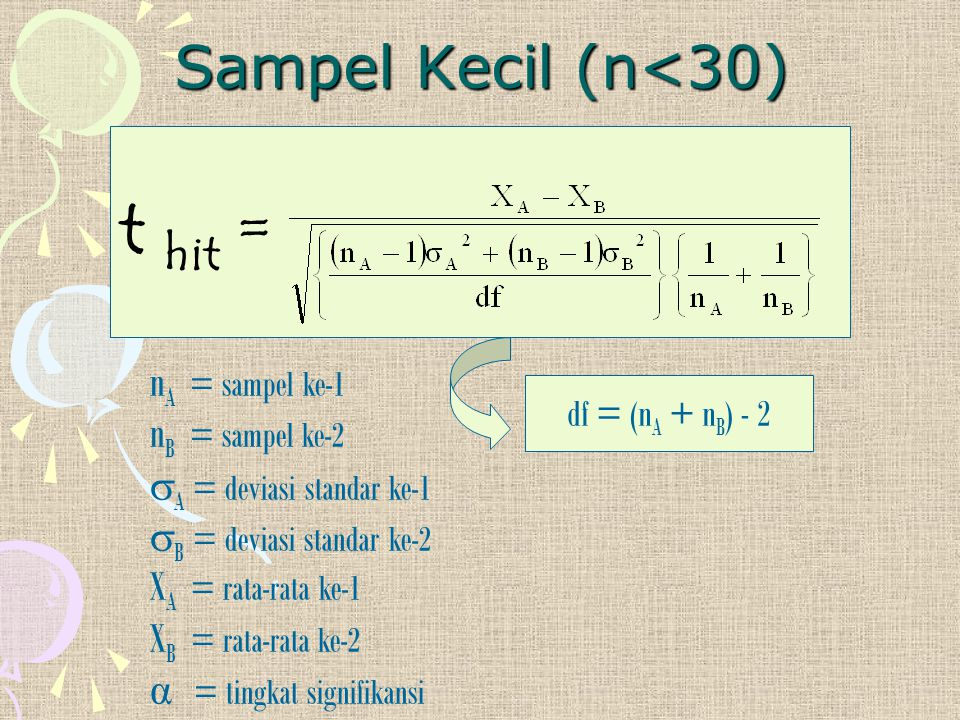 Sampel Kecil (n<30) t hit = n A = sampel ke-1 n B = sampel ke-2  A = deviasi standar ke-1  B = deviasi standar ke-2 X A = rata-rata ke-1 X B = rata-