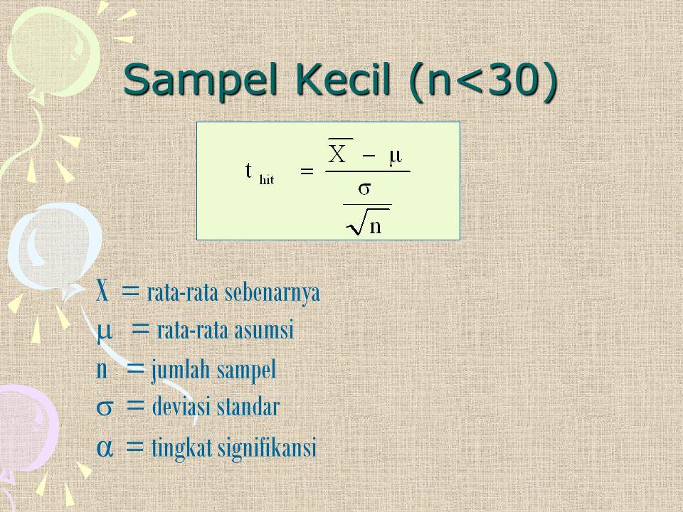 Sampel Kecil (n<30) X = rata-rata sebenarnya  = rata-rata asumsi n = jumlah sampel  = deviasi standar α = tingkat signifikansi