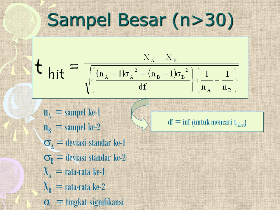 Sampel Besar (n>30) t hit = n A = sampel ke-1 n B = sampel ke-2  A = deviasi standar ke-1  B = deviasi standar ke-2 X A = rata-rata ke-1 X B = rata-