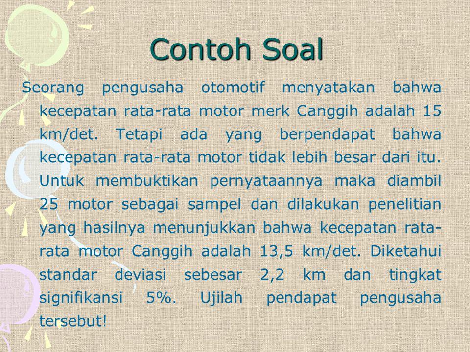 Contoh Soal Seorang pengusaha otomotif menyatakan bahwa kecepatan rata-rata motor merk Canggih adalah 15 km/det. Tetapi ada yang berpendapat bahwa kec