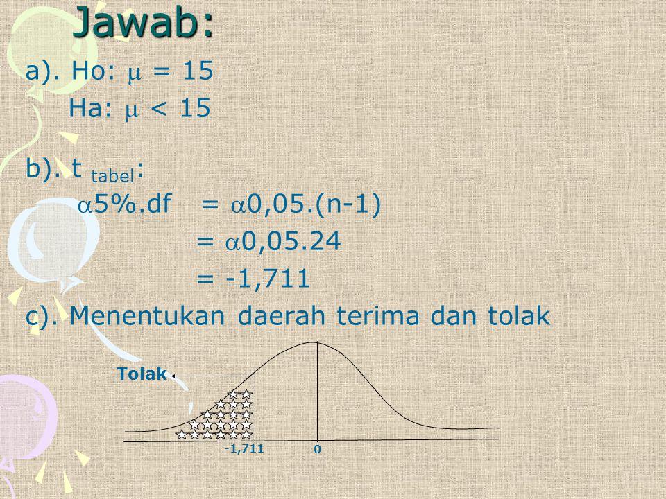Jawab: a). Ho:  = 15 Ha:  < 15 b). t tabel : 5%.df = 0,05.(n-1) = 0,05.24 = -1,711 c). Menentukan daerah terima dan tolak Tolak 0 -1,711