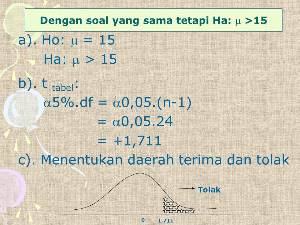 Dengan soal yang sama tetapi Ha:  > 15 a). Ho:  = 15 Ha:  > 15 b). t tabel : 5%.df = 0,05.(n-1) = 0,05.24 = +1,711 c). Menentukan daerah terima