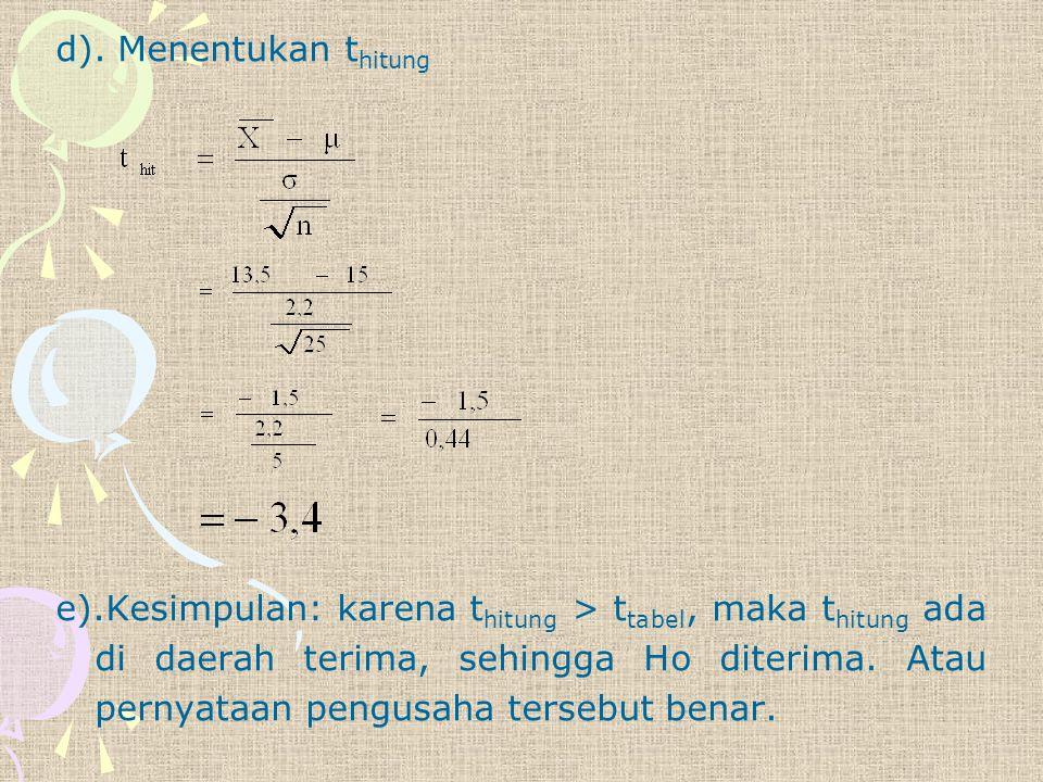 d). Menentukan t hitung e).Kesimpulan: karena t hitung > t tabel, maka t hitung ada di daerah terima, sehingga Ho diterima. Atau pernyataan pengusaha
