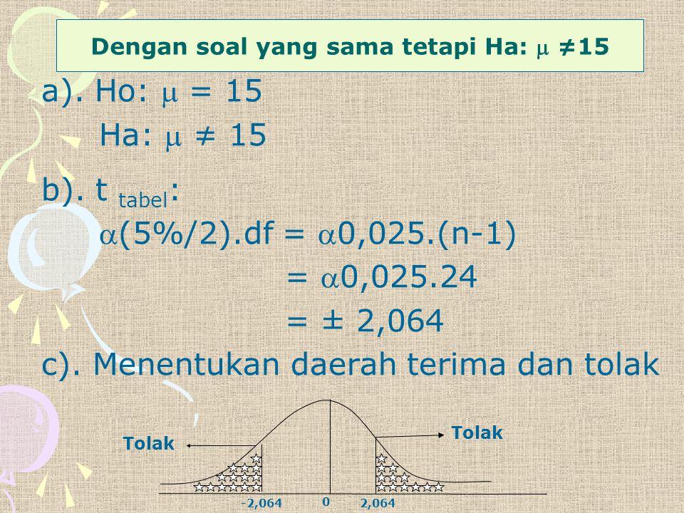 Dengan soal yang sama tetapi Ha:  > 15 a). Ho:  = 15 Ha:  ≠ 15 b). t tabel : (5%/2).df = 0,025.(n-1) = 0,025.24 = ± 2,064 c). Menentukan daerah