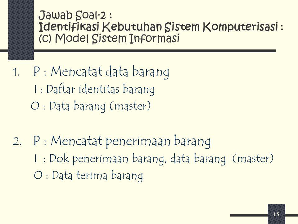 15 1. P : Mencatat data barang I : Daftar identitas barang O : Data barang (master) 2. P : Mencatat penerimaan barang I : Dok penerimaan barang, data