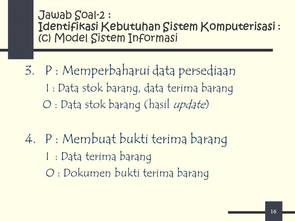 16 Jawab Soal-2 : Identifikasi Kebutuhan Sistem Komputerisasi : (c) Model Sistem Informasi 3.P : Memperbaharui data persediaan I : Data stok barang, d