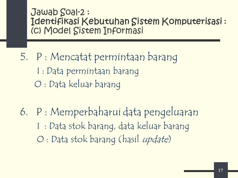 17 Jawab Soal-2 : Identifikasi Kebutuhan Sistem Komputerisasi : (c) Model Sistem Informasi 5.P : Mencatat permintaan barang I : Data permintaan barang