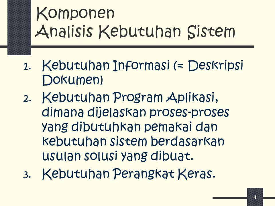 4 Komponen Analisis Kebutuhan Sistem 1. Kebutuhan Informasi (= Deskripsi Dokumen) 2. Kebutuhan Program Aplikasi, dimana dijelaskan proses-proses yang