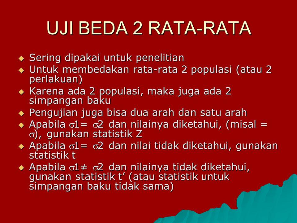 UJI BEDA 2 RATA-RATA  Sering dipakai untuk penelitian  Untuk membedakan rata-rata 2 populasi (atau 2 perlakuan)  Karena ada 2 populasi, maka juga ada 2 simpangan baku  Pengujian juga bisa dua arah dan satu arah  Apabila 1= 2 dan nilainya diketahui, (misal = ), gunakan statistik Z  Apabila 1= 2 dan nilai tidak diketahui, gunakan statistik t  Apabila 1≠ 2 dan nilainya tidak diketahui, gunakan statistik t' (atau statistik untuk simpangan baku tidak sama)