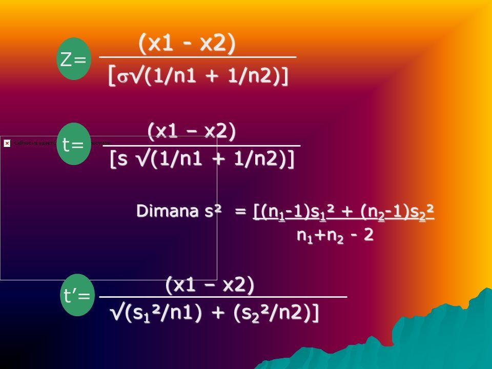 (x1 - x2) (x1 - x2) [ √(1/n1 + 1/n2)] [ √(1/n1 + 1/n2)] (x1 – x2) (x1 – x2) [s √(1/n1 + 1/n2)] [s √(1/n1 + 1/n2)] Dimana s² = [(n 1 -1)s 1 ² + (n 2 -1)s 2 ² Dimana s² = [(n 1 -1)s 1 ² + (n 2 -1)s 2 ² n 1 +n 2 - 2 n 1 +n 2 - 2 (x1 – x2) (x1 – x2) √(s 1 ²/n1) + (s 2 ²/n2)] √(s 1 ²/n1) + (s 2 ²/n2)] Z= t= t'=