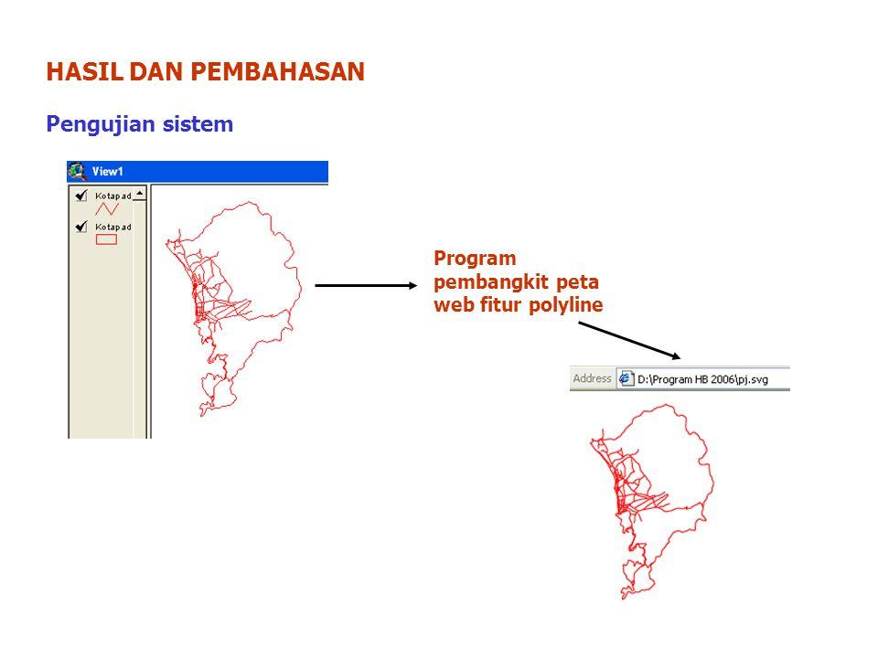 HASIL DAN PEMBAHASAN Pengujian sistem Program pembangkit peta web fitur polyline