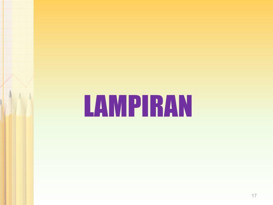 LAMPIRAN 17
