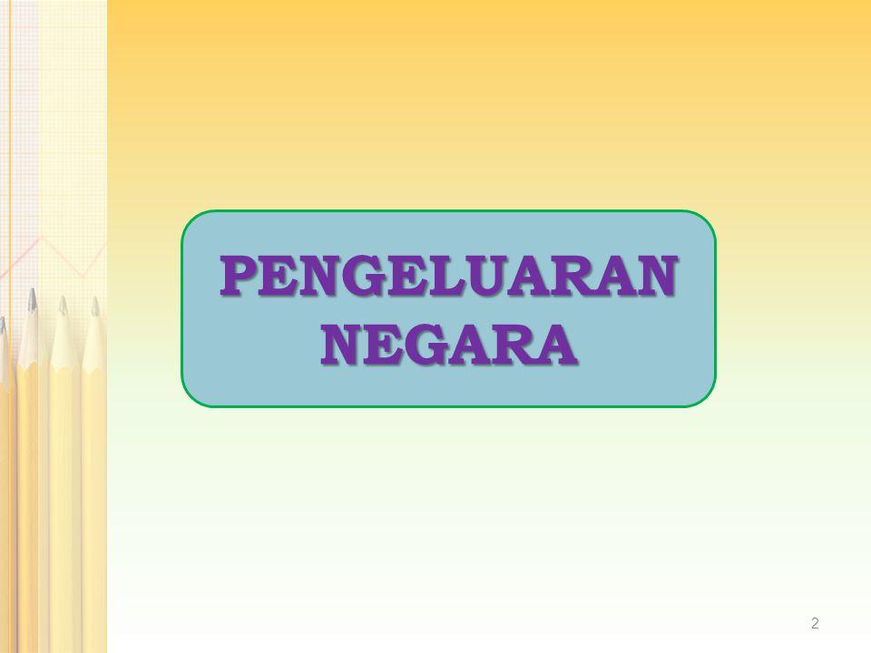 PENGELUARANNEGARA 2