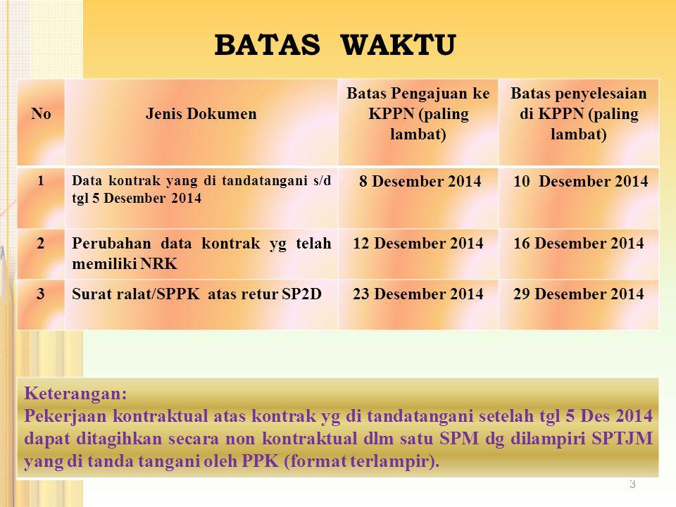 BATAS WAKTU NOJENIS SPM SPM PALING LAMBAT DISAMPAIKAN SP2D PALING LAMBAT DITERBITKAN 1SPM-UP/GUP/TUP 5 Desember 2014 UP/TUP 10 Des 2014 GUP 15 Des 2014 2 SPM-LS Kontraktual, BAPP OKT 2014 21 November 20148 Des 2014 3 SPM-LS kontraktual, BAPP Nov 2014 16 Des 201429 Des 2014 4 SPM-LS kontraktual, BAPP Des 2014 23 Des 201429 Des 2014 5SPM-LS non kontraktual16 Des 201429 Des 2014 6SPM-KP/KPBB/KB/KC/IB/PP 12 Des 201429 Des 2014 7SPM gaji Januari 2015 (di beri tgl 2 Januari 2015) 10 Des 201429 Des 2014 8SPM DAU bln Januari 2015 (di beri tgl 2 Januari 2015) 23 Des 2014 31 Des 2014 ( di beri tgl 2 Januari 2015 9 SPM belanja Pensiun bln Januari 2015 (di beri tgl 2 Januari 2015) 23 Des 2014 30 Des 2014 ( di beri tgl 2 Januari 2015 4