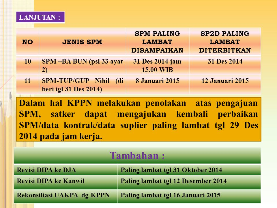 5 Tambahan : Revisi DIPA ke DJAPaling lambat tgl 31 Oktober 2014 Revisi DIPA ke KanwilPaling lambat tgl 12 Desember 2014 Rekonsiliasi UAKPA dg KPPNPal