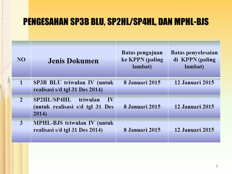 PENGESAHAN SP3B BLU, SP2HL/SP4HL, DAN MPHL-BJS 6 NO Jenis Dokumen Batas pengajuan ke KPPN (paling lambat) Batas penyelesaian di KPPN (paling lambat) 1
