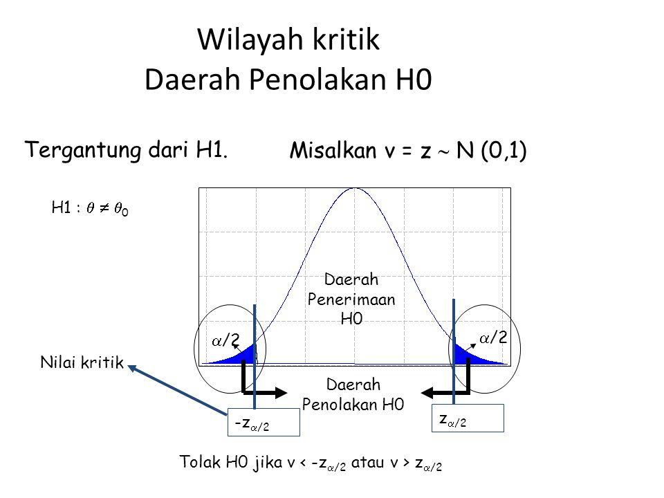 Wilayah kritik Daerah Penolakan H0 Tergantung dari H1.Misalkan v = z  N (0,1) H1 :    0 Daerah Penerimaan H0 Daerah Penolakan H0 Tolak H0 jika v z