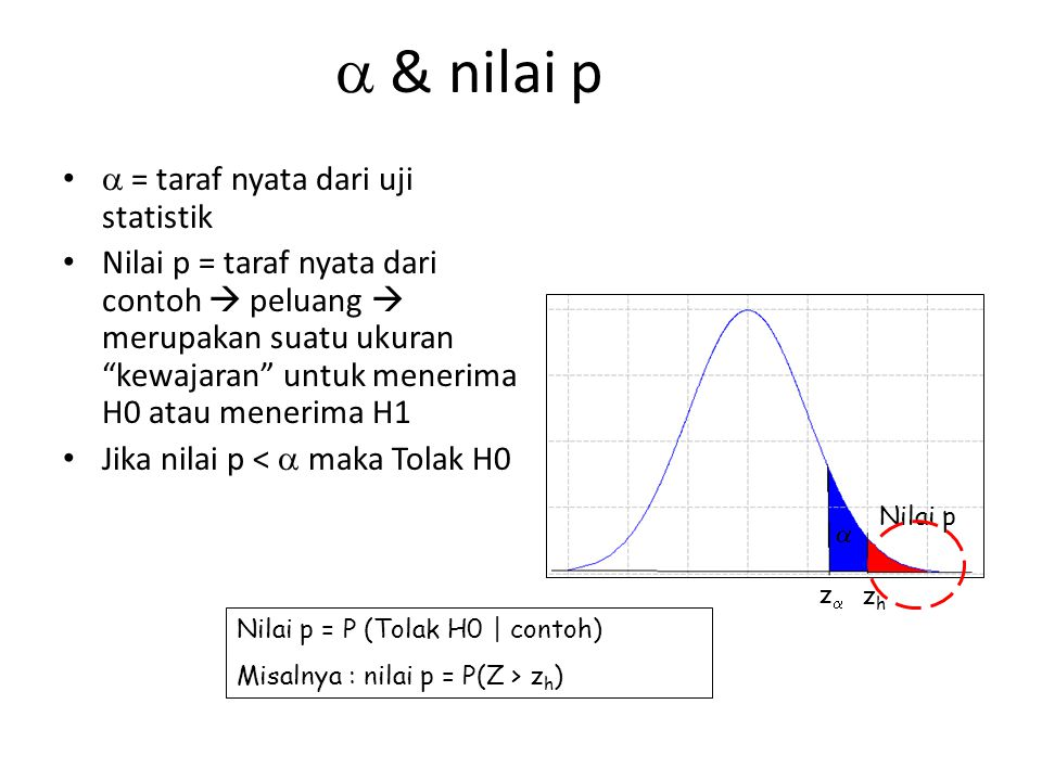 " & nilai p  = taraf nyata dari uji statistik Nilai p = taraf nyata dari contoh  peluang  merupakan suatu ukuran ""kewajaran"" untuk menerima H0 atau"