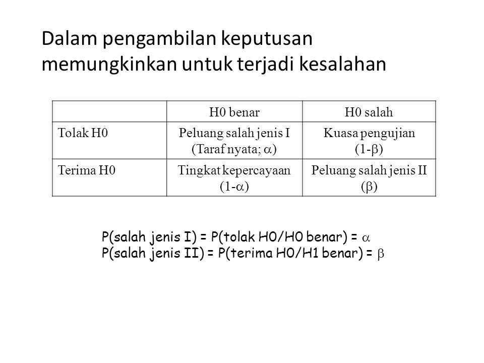 Hipotesis – Hipotesis satu arah: H 0 :  1 -  2  0 vs H 1 :  1 -  2 <  0 atau H 0 :  D  0 vs H 1 :  D <  0 H 0 :  1 -  2   0 vs H 1 :  1 -  2 >  0 atau H 0 :  D   0 vs H 1 :  D >  0 – Hipotesis dua arah: H 0 :  1 -  2 =  0 vs H 1 :  1 -  2  0 atau H 0 :  D =  0 vs H 1 :  D  0 Statistik uji :