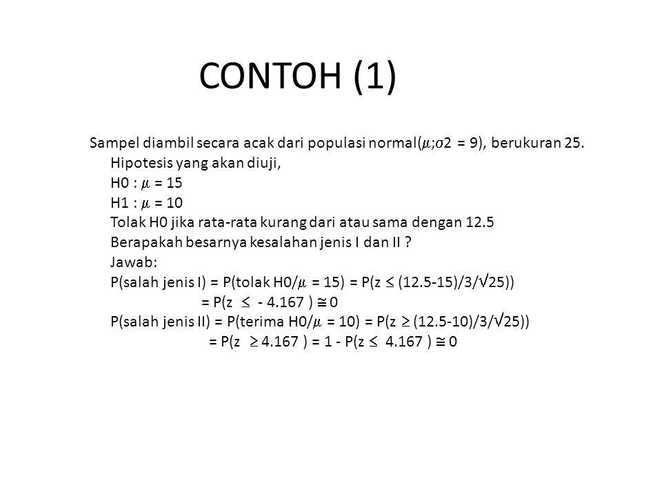 CONTOH (1) Sampel diambil secara acak dari populasi normal(  ;  2 = 9), berukuran 25. Hipotesis yang akan diuji, H0 :  = 15 H1 :  = 10 Tolak H0 ji