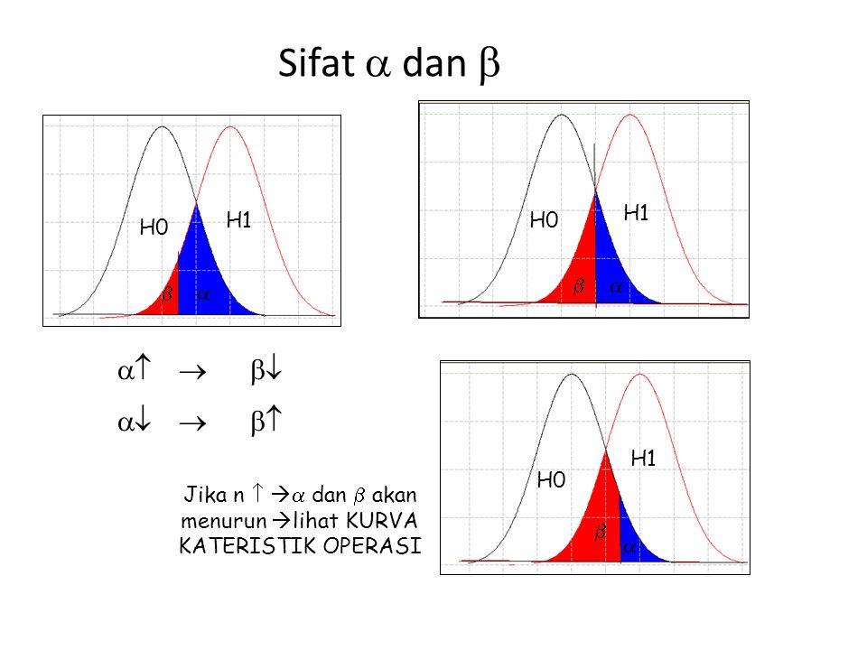 Penyelesaian JAwab : H 0 : p 2 - p 1  0.12 vs H 1 : p 2 - p 1 > 0.12  = 5% Statistik uji : Wilayah kritik : Tolak H0 jika z h > z 0.05 = 1.645 Kesimpulan: karena z h =1.23 < z 0.05 = 1.645 maka Terima H0 (belum cukup bukti untuk Tolak H0) dengan kata lain berdasarkan informasi dari sampel yang ada belum menunjukkan bahwa obat tersebut efektif