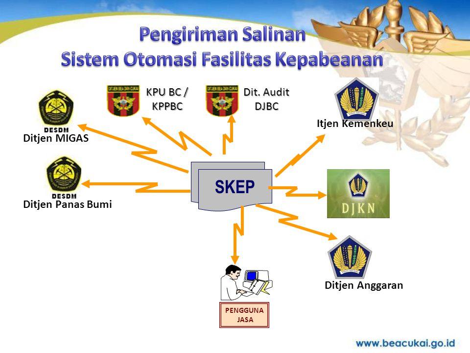 KPU BC / KPPBC Itjen Kemenkeu Ditjen MIGAS Ditjen Panas Bumi Ditjen Anggaran PENGGUNA JASA Dit. Audit DJBC