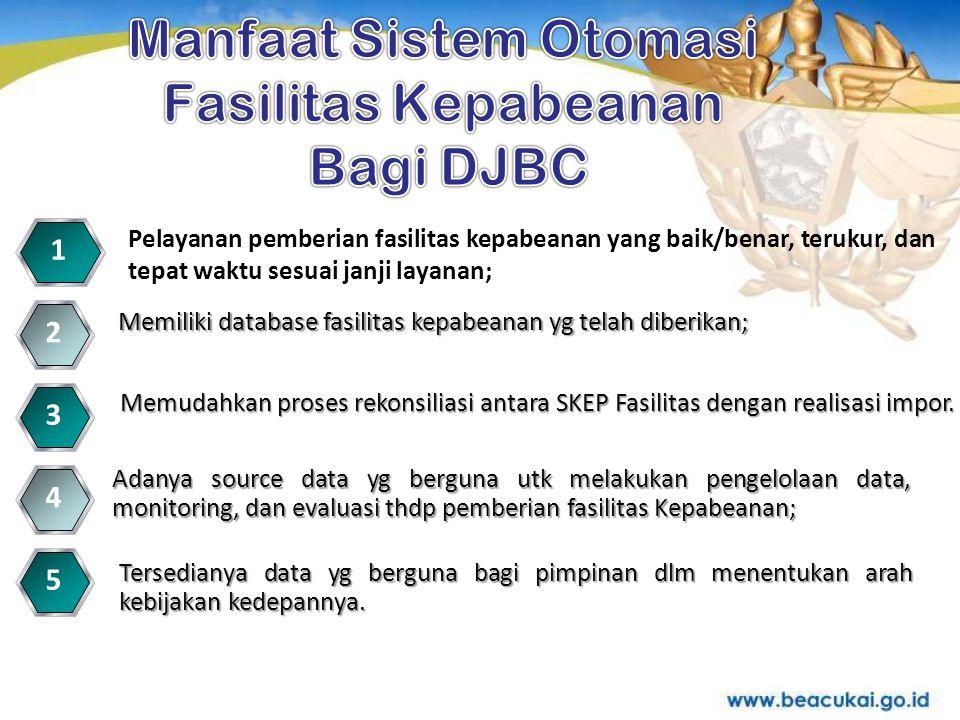 Pelayanan pemberian fasilitas kepabeanan yang baik/benar, terukur, dan tepat waktu sesuai janji layanan; 1 2 Memiliki database fasilitas kepabeanan yg