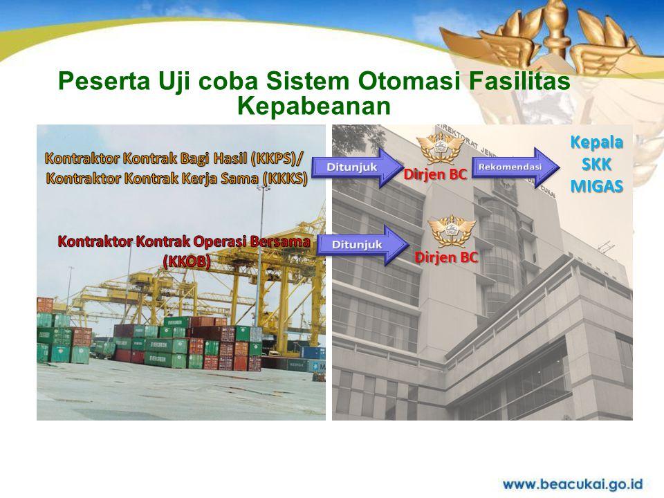 Peserta Uji coba Sistem Otomasi Fasilitas Kepabeanan Dirjen BC Kepala SKK MIGAS Dirjen BC