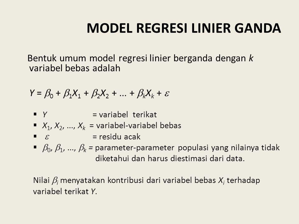 MODEL REGRESI LINIER GANDA Bentuk umum model regresi linier berganda dengan k variabel bebas adalah Y =  0 +  1 X 1 +  2 X 2 +...
