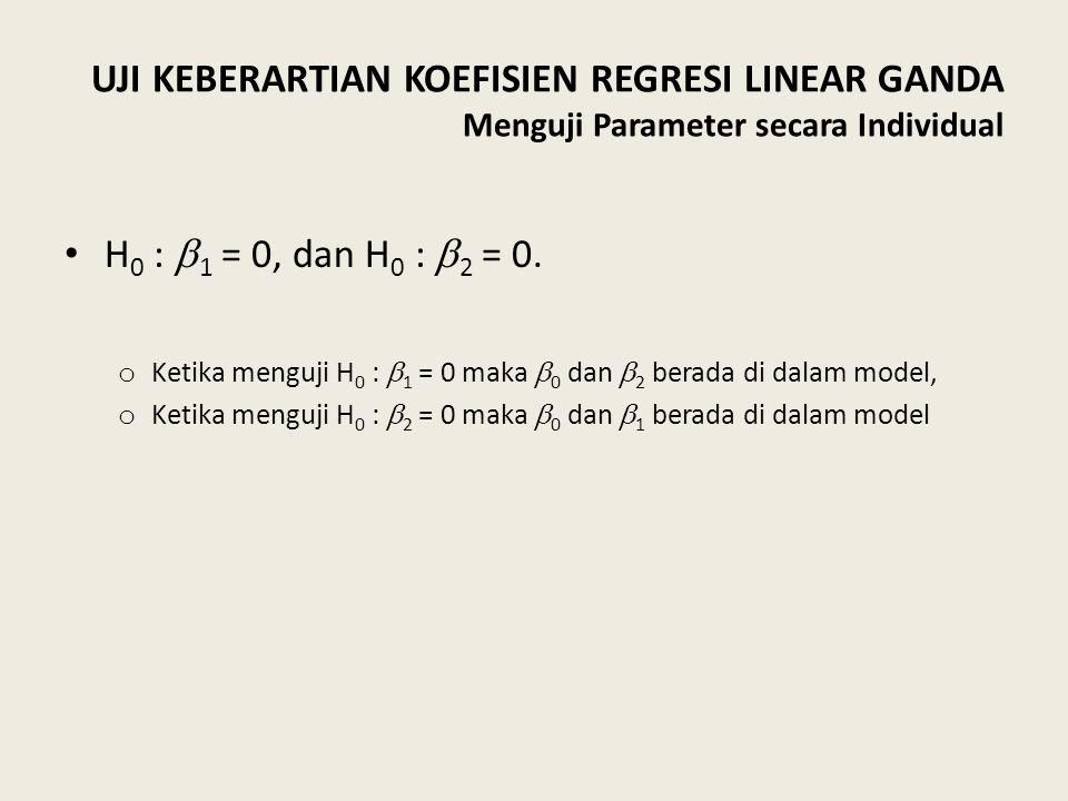 UJI KEBERARTIAN KOEFISIEN REGRESI LINEAR GANDA Menguji Parameter secara Individual H 0 :  1 = 0, dan H 0 :  2 = 0.