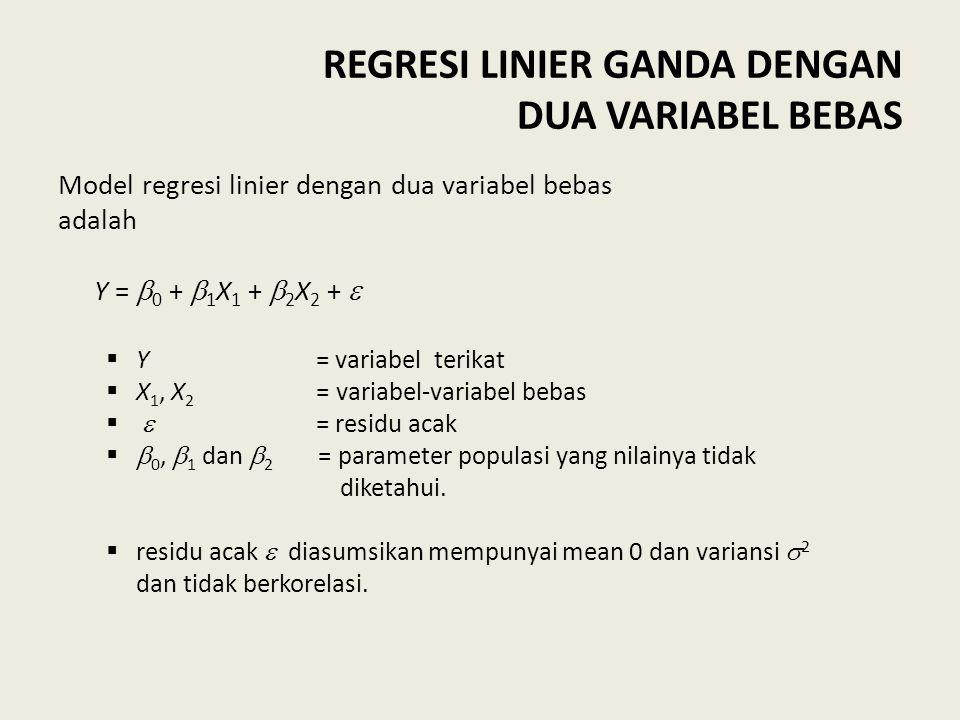 REGRESI LINIER GANDA DENGAN DUA VARIABEL BEBAS Model regresi linier dengan dua variabel bebas adalah Y =  0 +  1 X 1 +  2 X 2 +   Y = variabel terikat  X 1, X 2 = variabel-variabel bebas   = residu acak   0,  1 dan  2 = parameter populasi yang nilainya tidak diketahui.