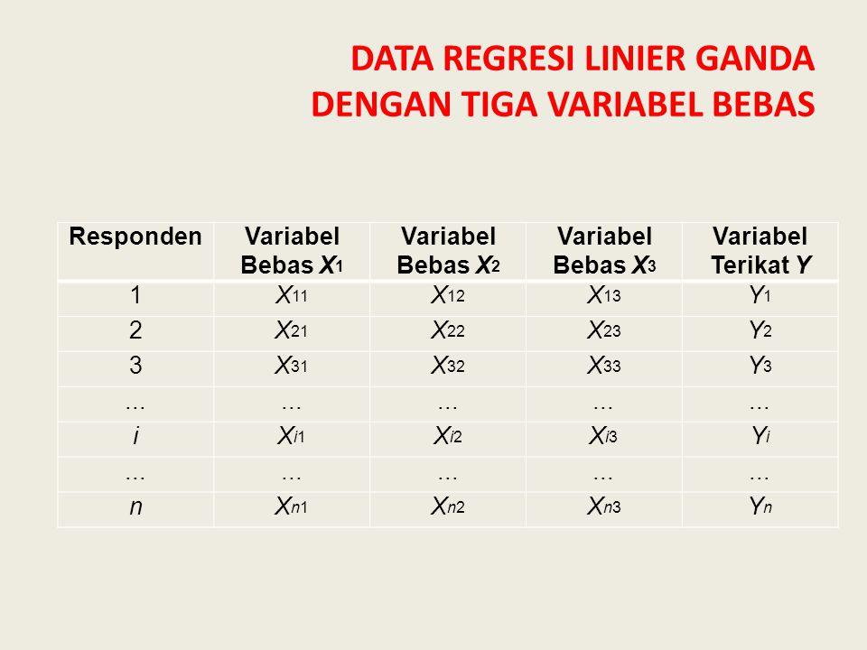 DATA REGRESI LINIER GANDA DENGAN TIGA VARIABEL BEBAS RespondenVariabel Bebas X 1 Variabel Bebas X 2 Variabel Bebas X 3 Variabel Terikat Y 1X 11 X 12 X 13 Y1Y1 2X 21 X 22 X 23 Y2Y2 3X 31 X 32 X 33 Y3Y3...