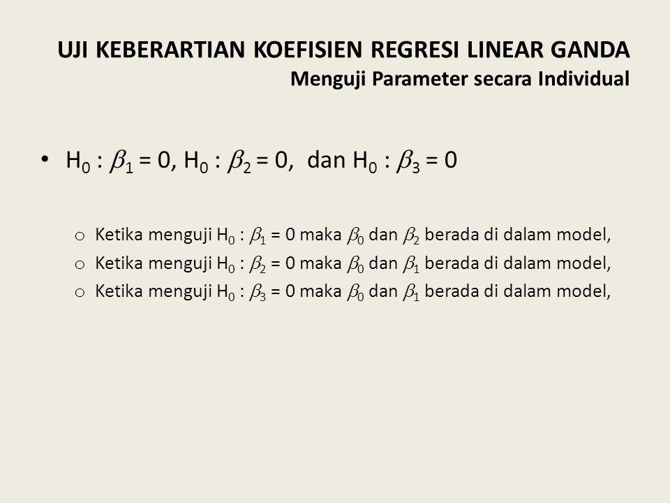 UJI KEBERARTIAN KOEFISIEN REGRESI LINEAR GANDA Menguji Parameter secara Individual H 0 :  1 = 0, H 0 :  2 = 0, dan H 0 :  3 = 0 o Ketika menguji H 0 :  1 = 0 maka  0 dan  2 berada di dalam model, o Ketika menguji H 0 :  2 = 0 maka  0 dan  1 berada di dalam model, o Ketika menguji H 0 :  3 = 0 maka  0 dan  1 berada di dalam model,