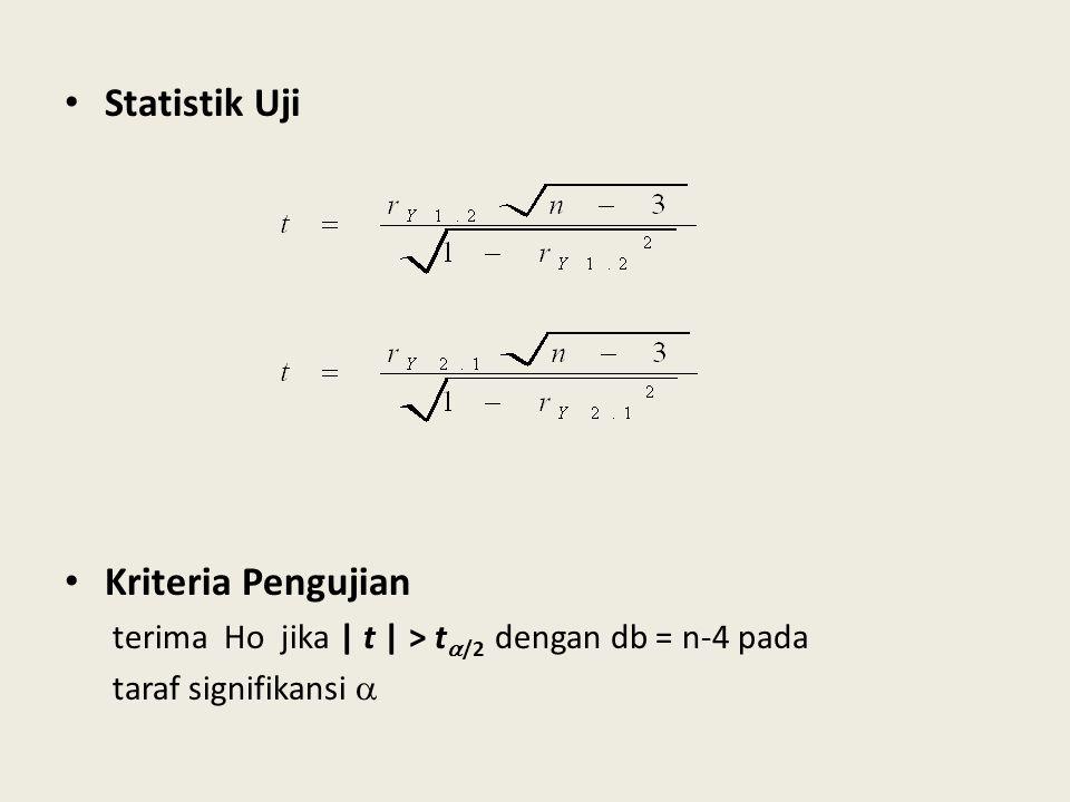 Statistik Uji Kriteria Pengujian terima Ho jika | t | > t  /2 dengan db = n-4 pada taraf signifikansi 
