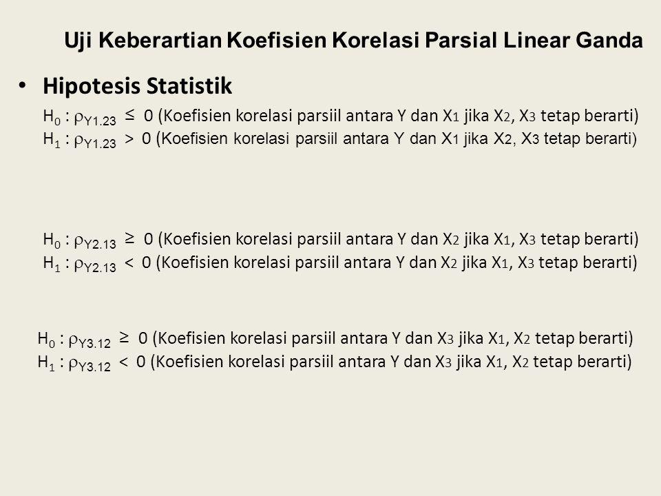 Uji Keberartian Koefisien Korelasi Parsial Linear Ganda Hipotesis Statistik H 0 :  Y1.23 ≤ 0 (Koefisien korelasi parsiil antara Y dan X 1 jika X 2, X 3 tetap berarti) H 1 :  Y1.23 > 0 ( Koefisien korelasi parsiil antara Y dan X 1 jika X 2, X 3 tetap berarti) H 0 :  Y2.13 ≥ 0 (Koefisien korelasi parsiil antara Y dan X 2 jika X 1, X 3 tetap berarti) H 1 :  Y2.13 < 0 (Koefisien korelasi parsiil antara Y dan X 2 jika X 1, X 3 tetap berarti) H 0 :  Y3.12 ≥ 0 (Koefisien korelasi parsiil antara Y dan X 3 jika X 1, X 2 tetap berarti) H 1 :  Y3.12 < 0 (Koefisien korelasi parsiil antara Y dan X 3 jika X 1, X 2 tetap berarti)