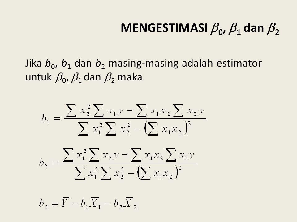UJI KEBERARTIAN PERSAMAAN REGRESI LINEAR GANDA Hipotesis Statistik Statistik Uji H 0 :  1 =  2 = 0 (model regresi tidak berarti) H 1 : Paling sedikit ada satu tanda  0 (model regresi berarti)